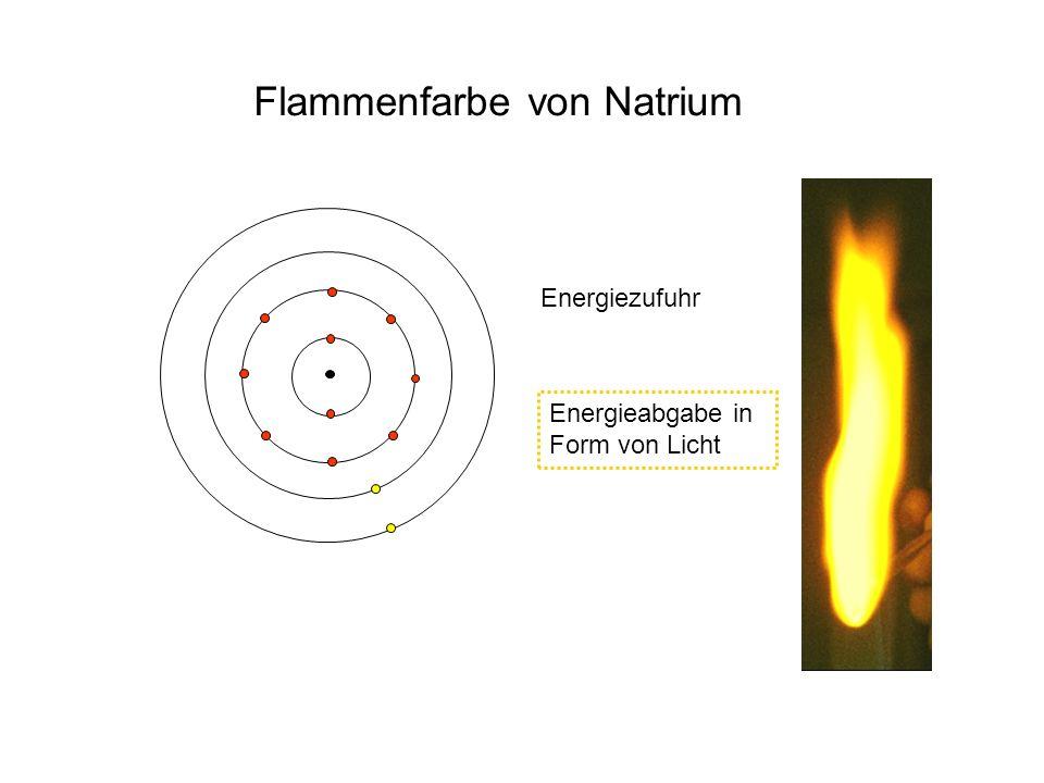Flammenfarbe von Natrium Energiezufuhr Energieabgabe in Form von Licht
