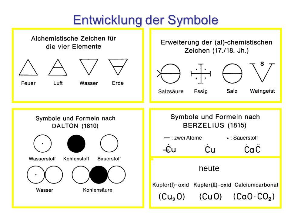 Entwicklung der Symbole heute