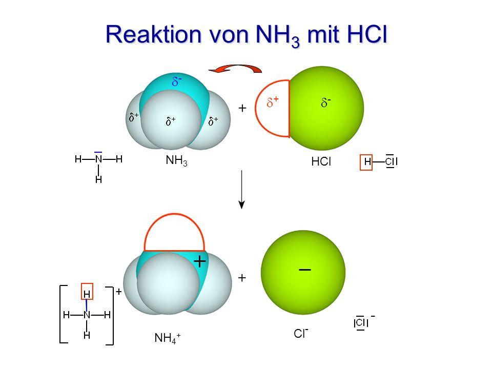 Zugabe von H 3 O + Wasser Wasser