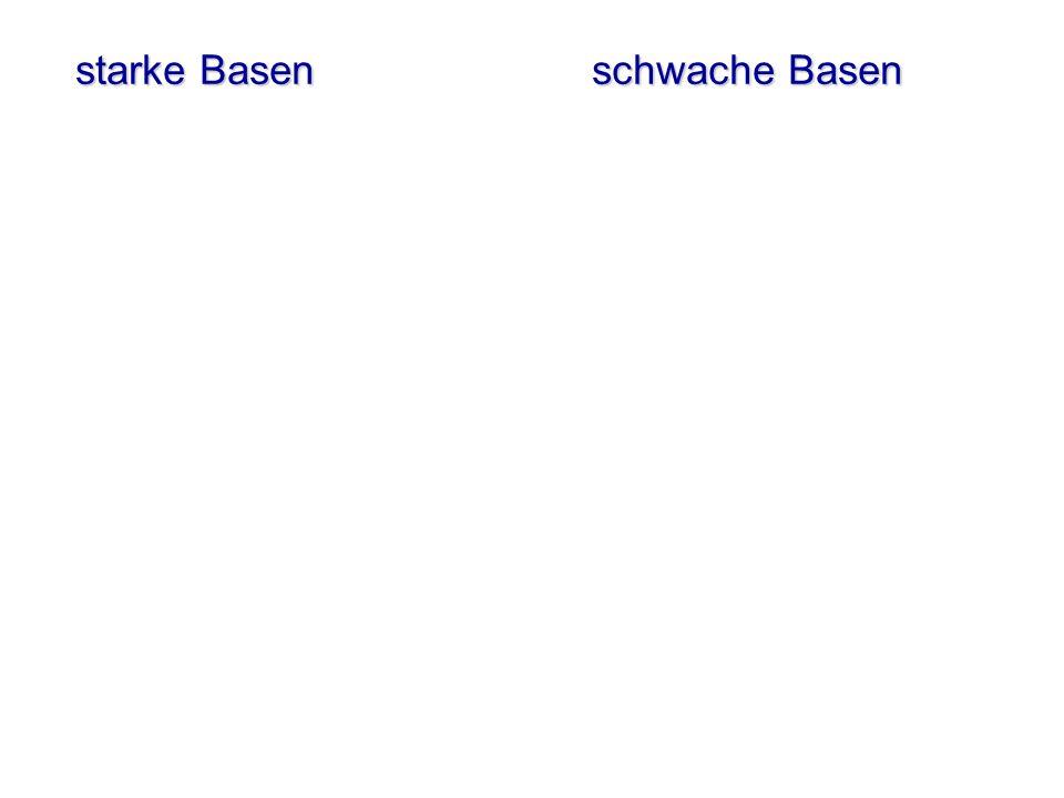 starke Basen schwache Basen OH - HB + Alle B nehmen ein H + auf OH - Nur ein kleiner Teil der B nimmt ein H + auf B B B