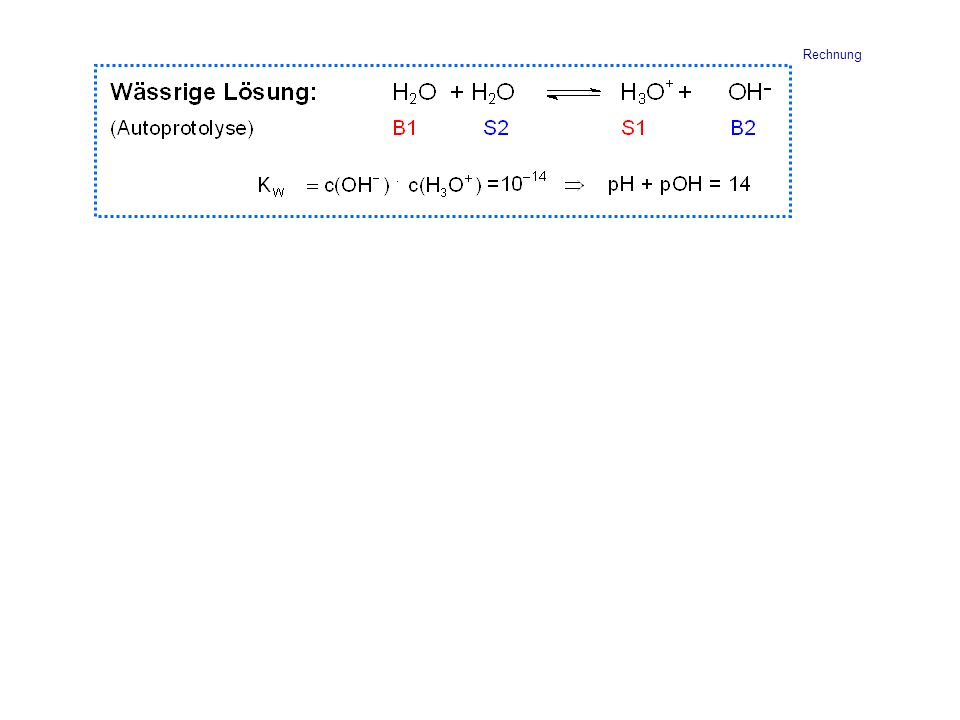 c 2 (H 3 O + ) = 10 c 1 (H 3 O + ) HCl + H 2 O Cl - + H 3 O + c o c o (55.6) -- -- (10 -7 ) vor Reaktion c 1 -- ( 55.6) c o c o vor Eindampfen c 2 -- ( 55.6) 10c o 10 c o nach Eindampfen pH 2 = pH 1 - 1 c(H 3 O + ) = 10 -1.6 = 0.025 mol.