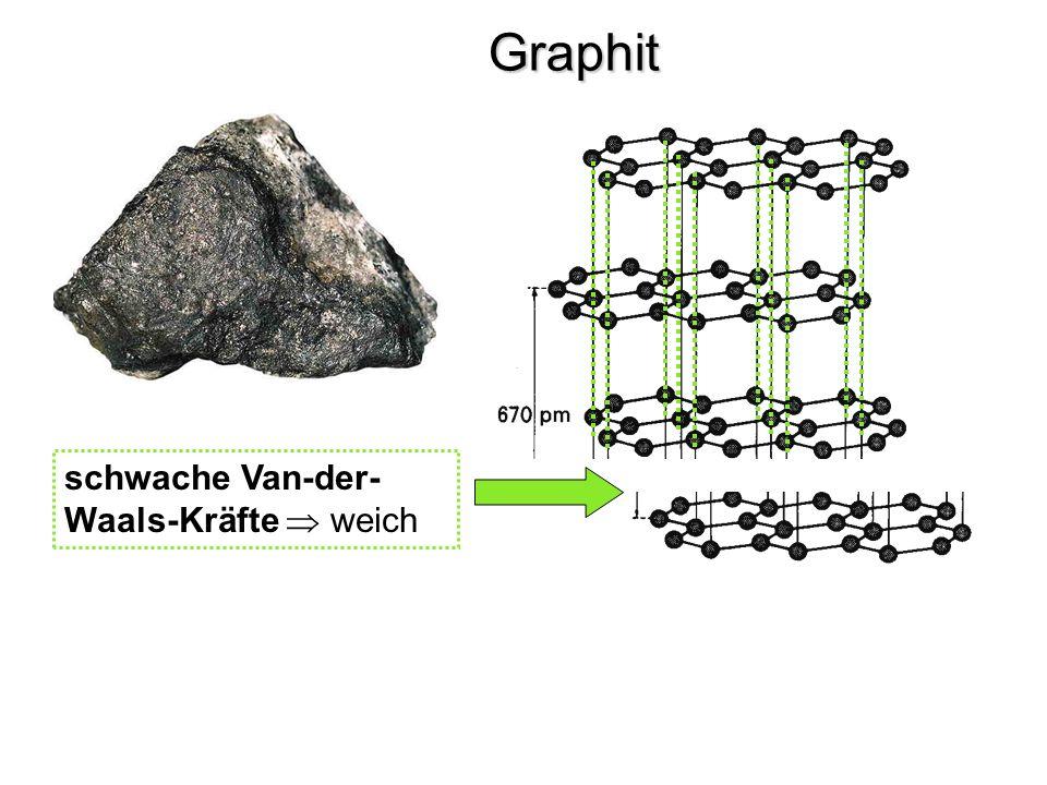 Graphit schwache Van-der- Waals-Kräfte weich