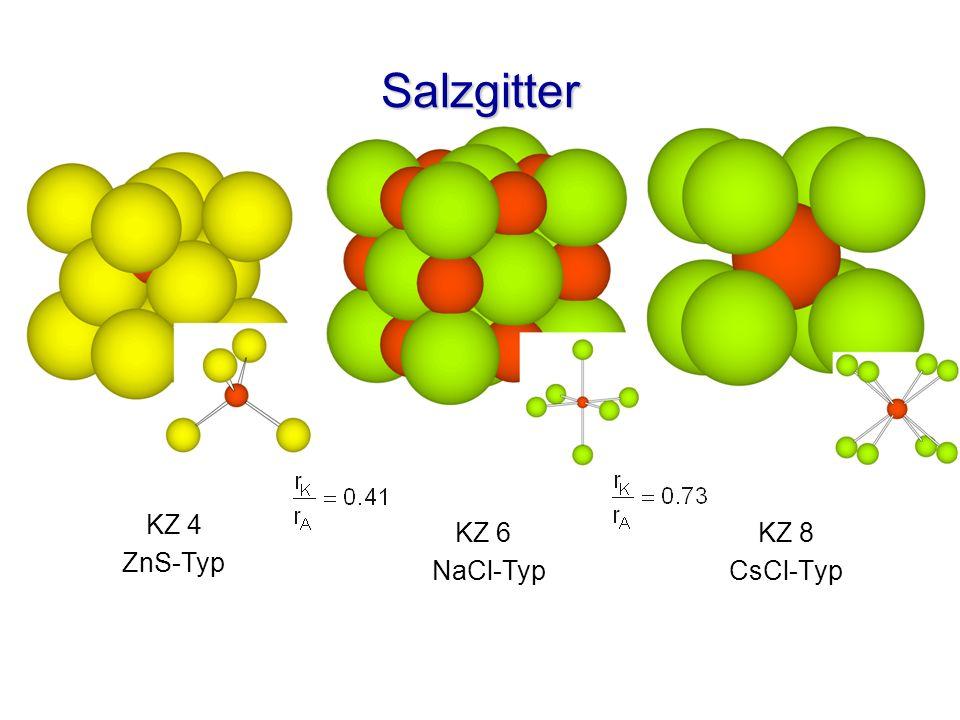 Salzgitter KZ 8 CsCl-Typ KZ 6 NaCl-Typ KZ 4 ZnS-Typ