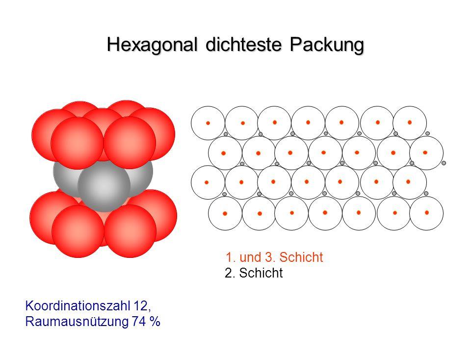 Hexagonal dichteste Packung Koordinationszahl 12, Raumausnützung 74 % 1. und 3. Schicht 2. Schicht