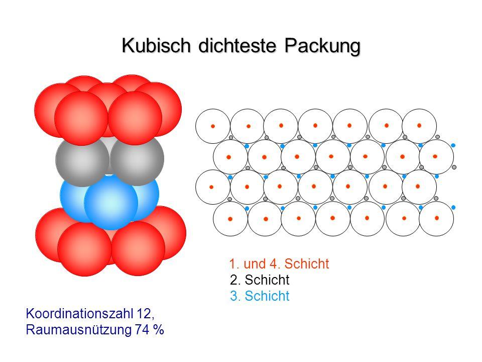 Kubisch dichteste Packung Koordinationszahl 12, Raumausnützung 74 % 1. und 4. Schicht 2. Schicht 3. Schicht