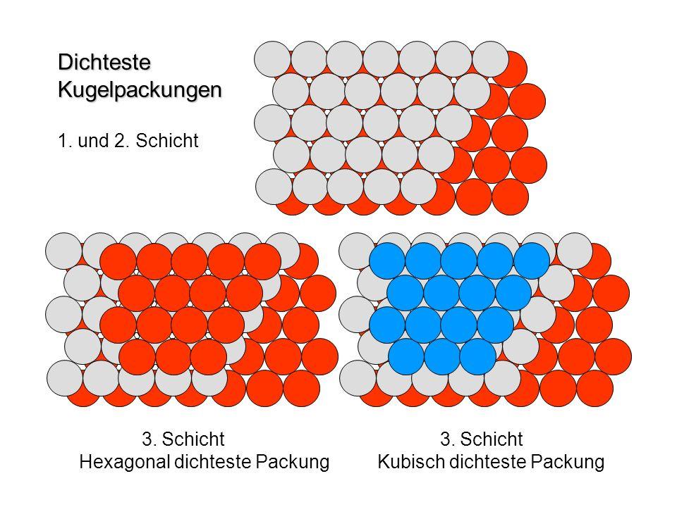Dichteste Kugelpackungen 3. Schicht Hexagonal dichteste Packung 3. Schicht Kubisch dichteste Packung 1. und 2. Schicht