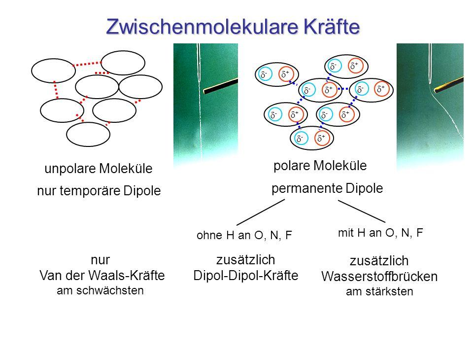 Zwischenmolekulare Kräfte - + - + - + - + - + - + - + unpolare Moleküle polare Moleküle nur temporäre Dipole permanente Dipole nur Van der Waals-Kräfte am schwächsten zusätzlich Dipol-Dipol-Kräfte ohne H an O, N, F zusätzlich Wasserstoffbrücken am stärksten mit H an O, N, F