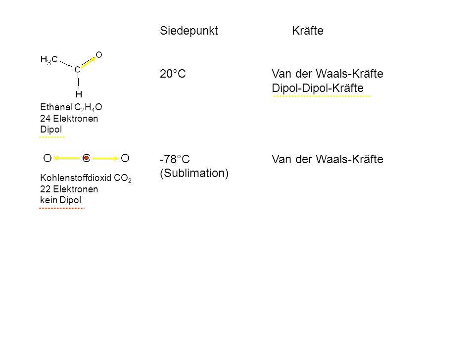 B Mischbarkeit von Molekularverbindungen A stark