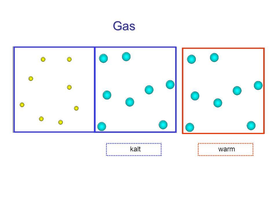 Aufgabe 2, Seite 9 Aggregat- zustand festflüssiggasförmig Eigenschaften des Stoffs - hohe Dichte - nicht zusammendrückbar - feste Form - mittlere Dichte - nicht zusammendrückbar - keine bestimmte Form - sehr kleine Dichte - zusammendrückbar - verteilt sich in jeden Raum Abstand zwischen den Teilchen sehr kleinkleingross Ordnung der Teilchen gross (Gitter)keine feste Ordnungvöllig ungeordnet Bewegung der Teilchen nur Schwingungen (bei 0 K: absolute Ruhe) langsame regellose Bewegung schnelle Bewegung Anziehungs- kräfte zwischen den Teilchen starke Gitterkräftemittelstarke Kohäsions- kräfte (fast) keine Kräfte Darstellung im Modell