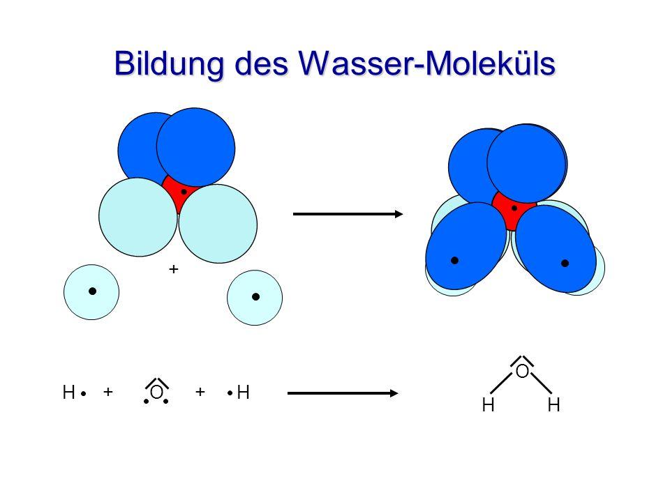 Bildung des Wasser-Moleküls H + O + H O H H +