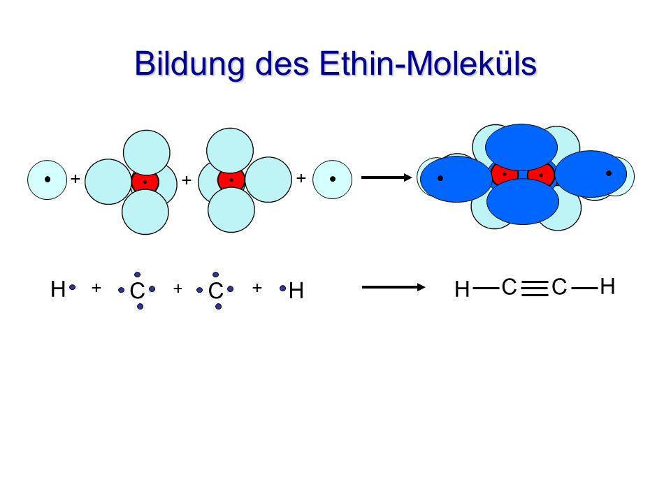 Kohlenstoffdioxid-Molekül O C O