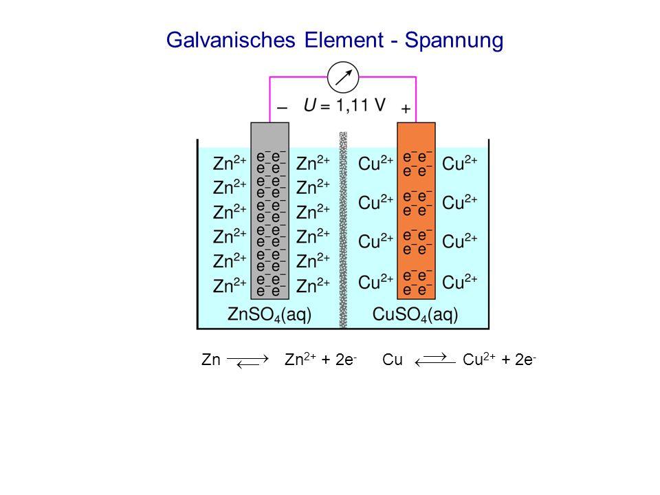Galvanisches Element - Spannung Zn Zn 2+ + 2e - Cu Cu 2+ + 2e -