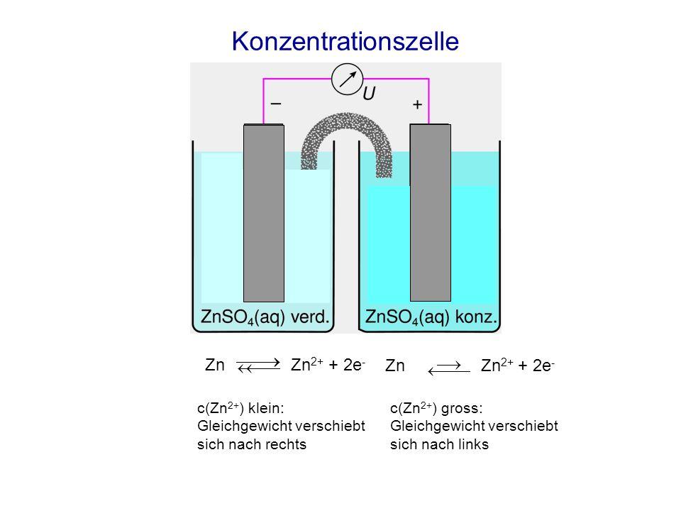 c(Zn 2+ ) klein: Gleichgewicht verschiebt sich nach rechts Zn Zn 2+ + 2e - c(Zn 2+ ) gross: Gleichgewicht verschiebt sich nach links