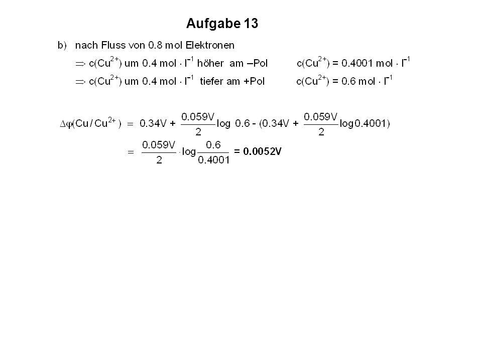 a) b) Potenzial (V)