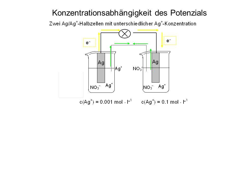 Konzentrationsabhängigkeit des Potenzials -Pol+Pol e e
