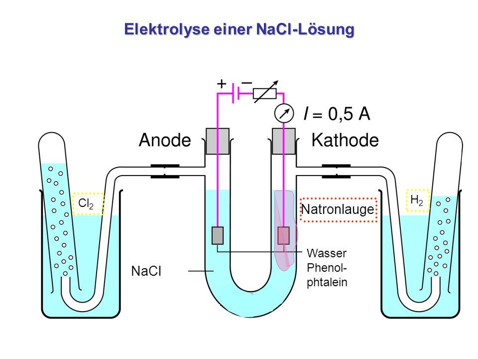Elektrolyse einer NaCl-Lösung NaCl H 2 Cl 2 Wasser Phenol- phtalein Natronlauge