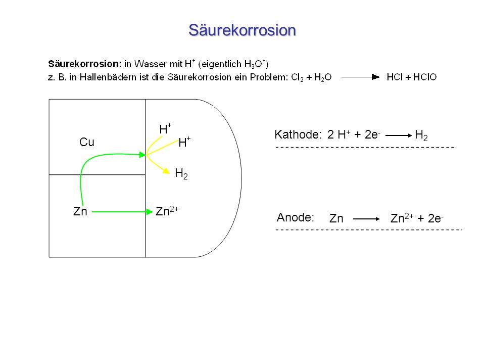 Säurekorrosion ZnZn 2+ Cu H2H2 Zn Zn 2+ + 2e - 2 H + + 2e - H 2 Anode: Kathode: