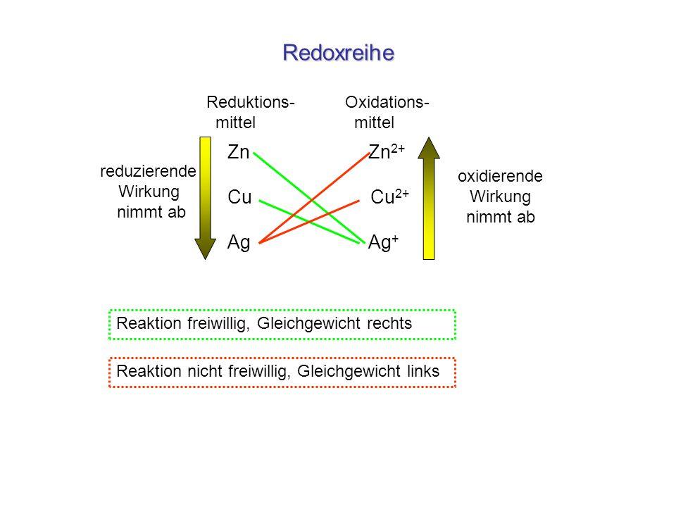 Redoxreihe Zn Zn 2+ Cu Cu 2+ Ag Ag + oxidierende Wirkung nimmt ab reduzierende Wirkung nimmt ab Reduktions- mittel Oxidations- mittel Reaktion freiwil