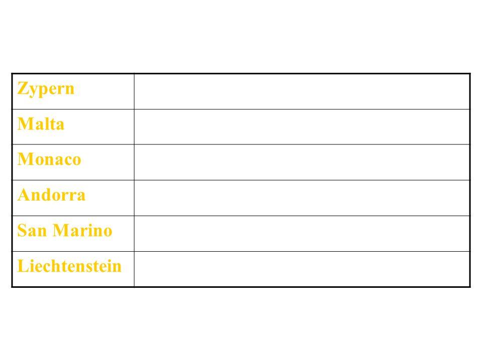 Zypern Malta Monaco Andorra San Marino Liechtenstein Wo liegen diese Staaten?