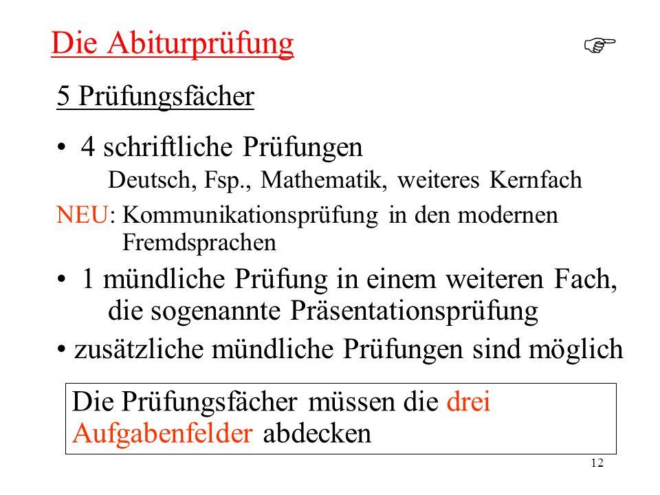 12 Die Abiturprüfung 5 Prüfungsfächer 4 schriftliche Prüfungen Deutsch, Fsp., Mathematik, weiteres Kernfach NEU:Kommunikationsprüfung in den modernen