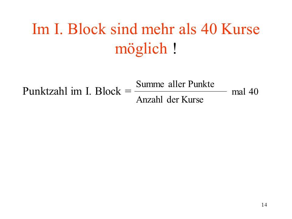 14 Im I. Block sind mehr als 40 Kurse möglich ! Summe aller Punkte Punktzahl im I. Block = mal 40 Anzahl der Kurse