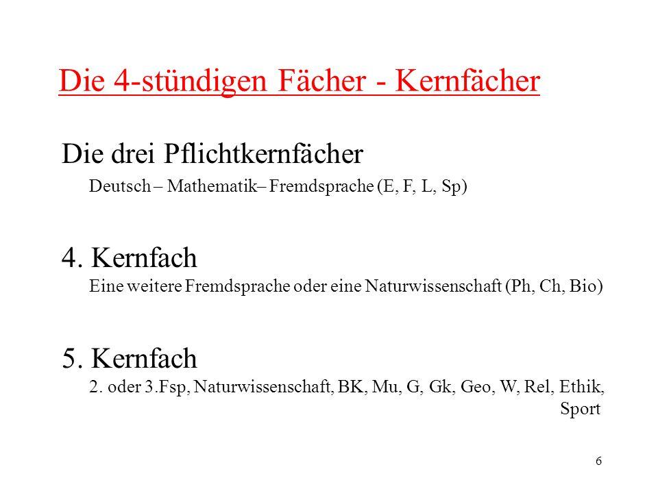 6 Die 4-stündigen Fächer - Kernfächer 4. Kernfach Eine weitere Fremdsprache oder eine Naturwissenschaft (Ph, Ch, Bio) 5. Kernfach 2. oder 3.Fsp, Natur