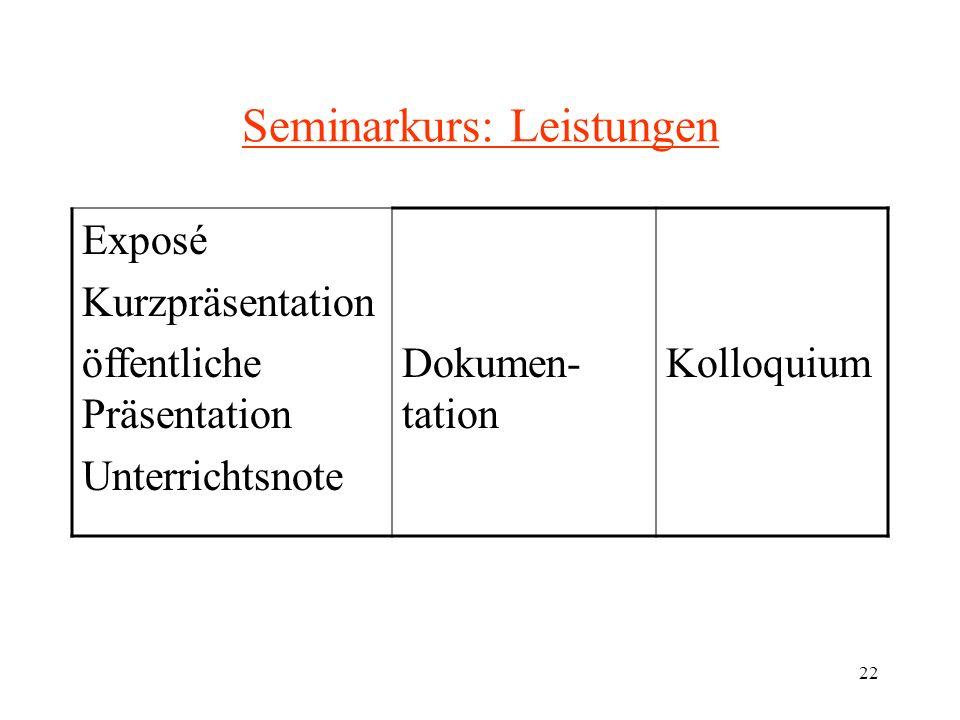 22 Seminarkurs: Leistungen Exposé Kurzpräsentation öffentliche Präsentation Unterrichtsnote Dokumen- tation Kolloquium