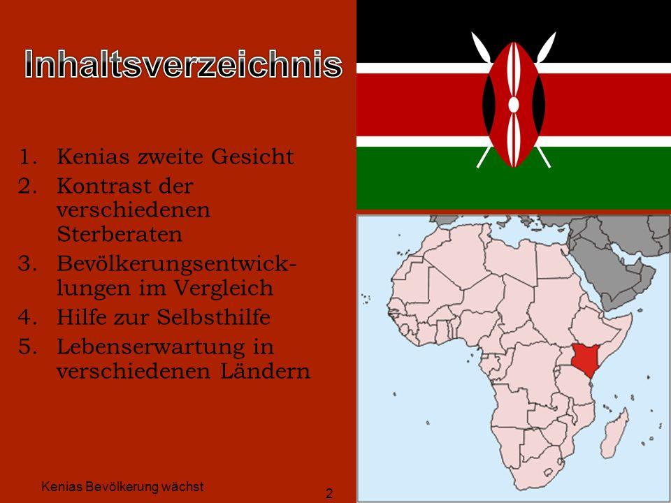 2 Kenias Bevölkerung wächst 1.Kenias zweite Gesicht 2.Kontrast der verschiedenen Sterberaten 3.Bevölkerungsentwick- lungen im Vergleich 4.Hilfe zur Se