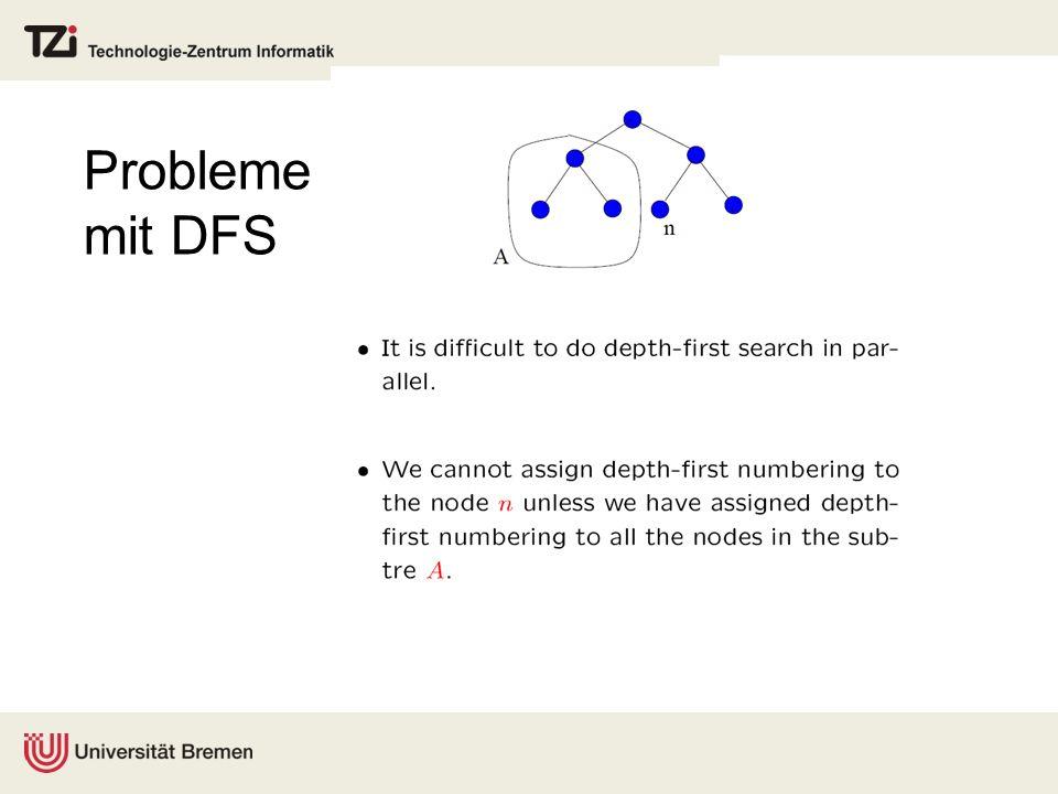Probleme mit DFS