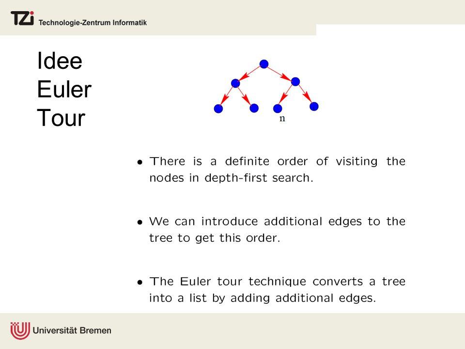 Idee Euler Tour