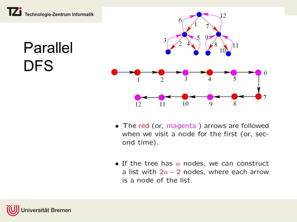 Parallel DFS