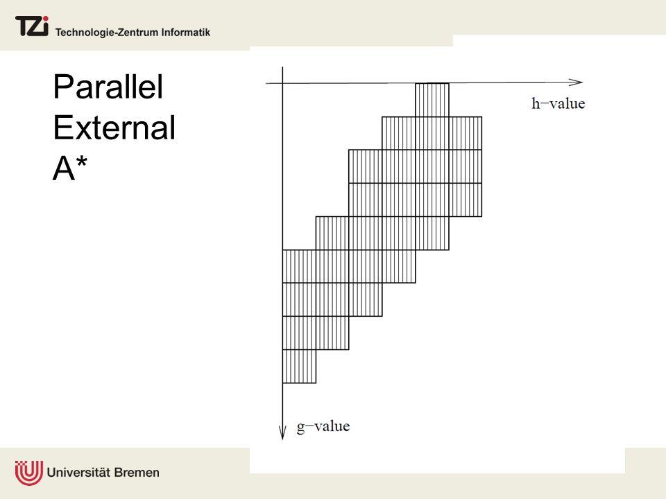 Parallel External A*