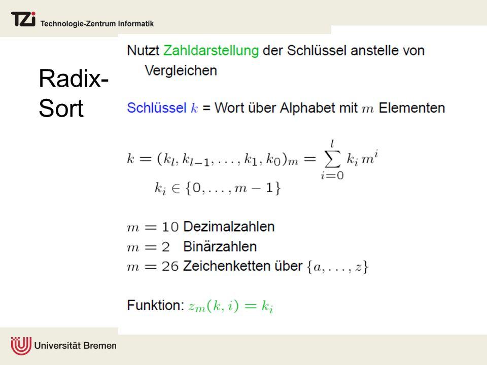 Radix- Sort