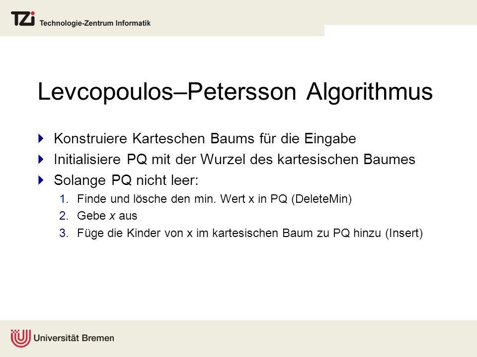 Levcopoulos–Petersson Algorithmus Konstruiere Karteschen Baums für die Eingabe Initialisiere PQ mit der Wurzel des kartesischen Baumes Solange PQ nicht leer: 1.Finde und lösche den min.