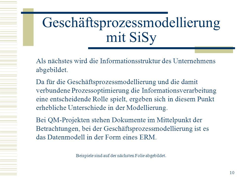10 Geschäftsprozessmodellierung mit SiSy Als nächstes wird die Informationsstruktur des Unternehmens abgebildet. Da für die Geschäftsprozessmodellieru
