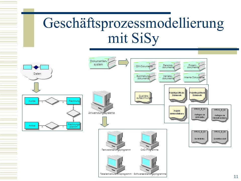 11 Geschäftsprozessmodellierung mit SiSy Daten Anwendungssysteme Dokumenten- system Kunde 1 Rechnung n Rechnungs- position Artikel 1 n 1n Textverarbei
