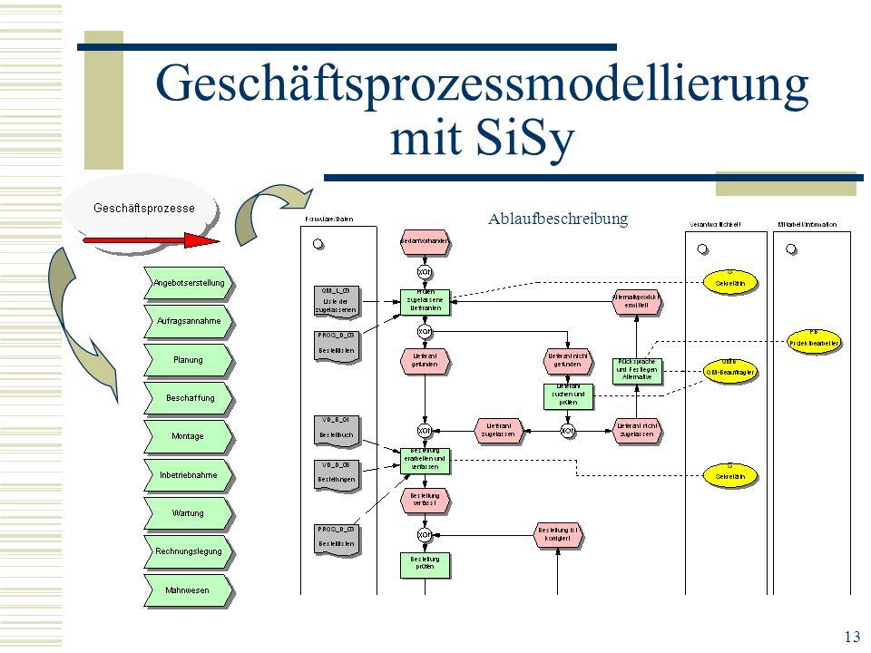 13 Geschäftsprozessmodellierung mit SiSy Ablaufbeschreibung