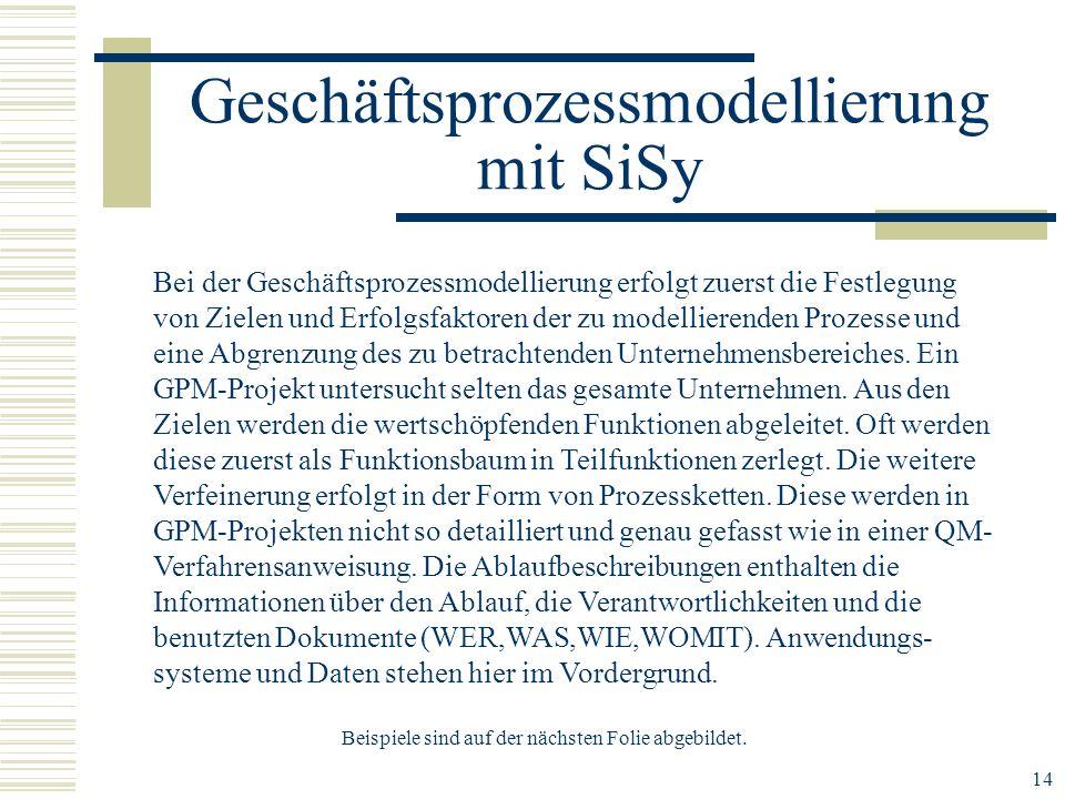 14 Geschäftsprozessmodellierung mit SiSy Bei der Geschäftsprozessmodellierung erfolgt zuerst die Festlegung von Zielen und Erfolgsfaktoren der zu modellierenden Prozesse und eine Abgrenzung des zu betrachtenden Unternehmensbereiches.