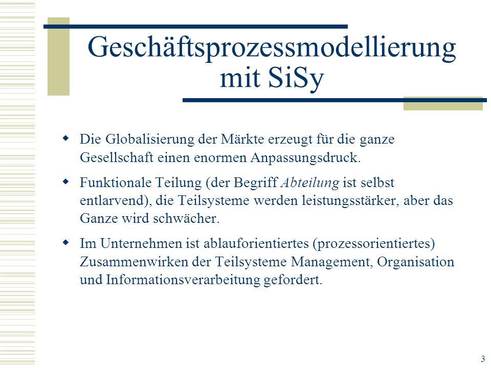 3 Geschäftsprozessmodellierung mit SiSy Die Globalisierung der Märkte erzeugt für die ganze Gesellschaft einen enormen Anpassungsdruck. Funktionale Te