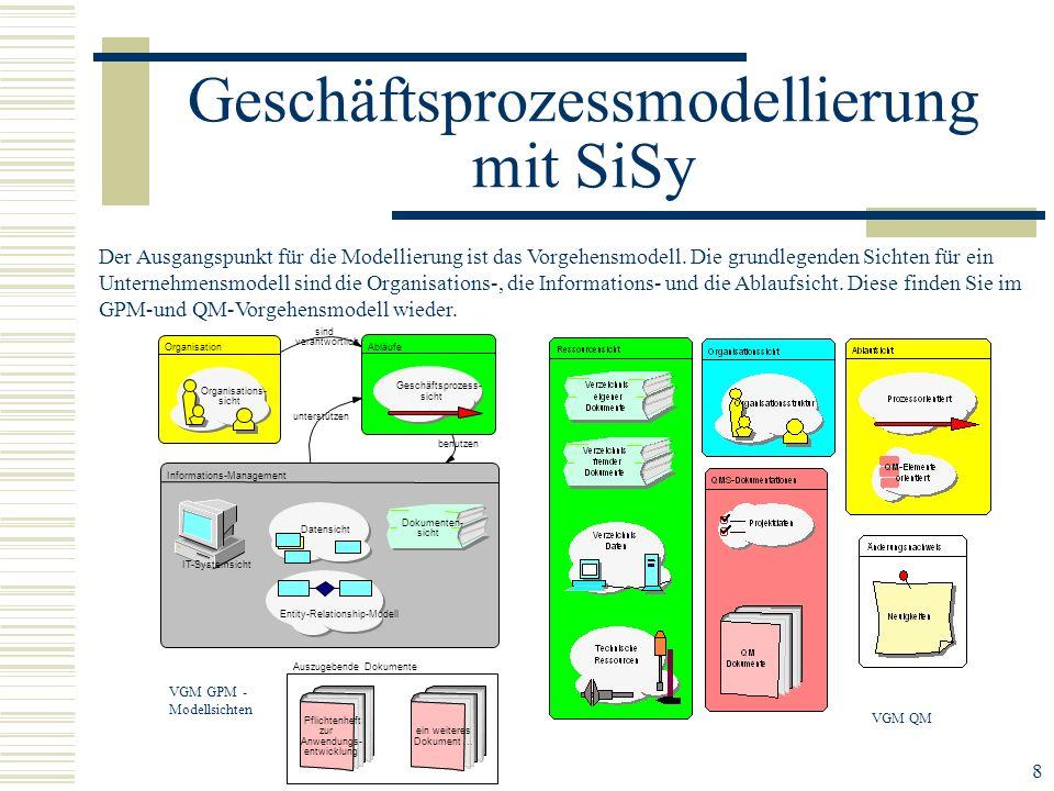 8 Geschäftsprozessmodellierung mit SiSy Der Ausgangspunkt für die Modellierung ist das Vorgehensmodell. Die grundlegenden Sichten für ein Unternehmens