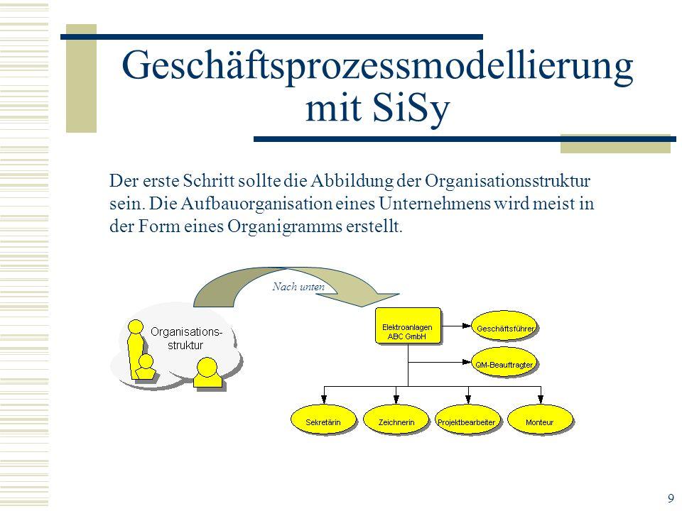 9 Geschäftsprozessmodellierung mit SiSy Der erste Schritt sollte die Abbildung der Organisationsstruktur sein. Die Aufbauorganisation eines Unternehme