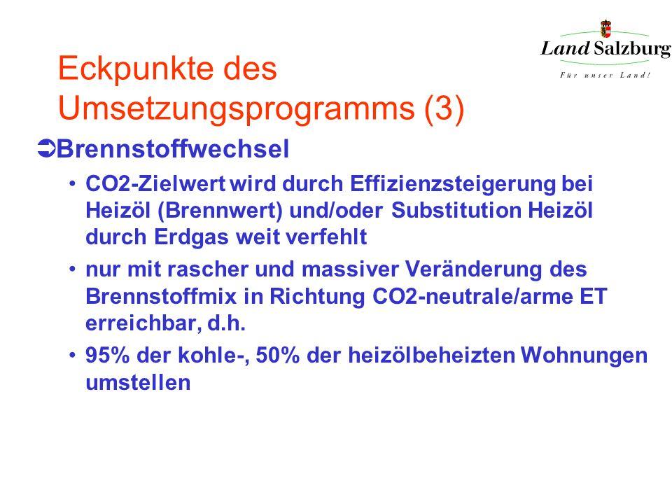Eckpunkte des Umsetzungsprogramms (3) Brennstoffwechsel CO2-Zielwert wird durch Effizienzsteigerung bei Heizöl (Brennwert) und/oder Substitution Heizö