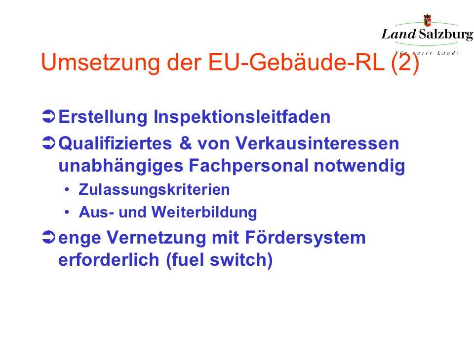Umsetzung der EU-Gebäude-RL (2) Erstellung Inspektionsleitfaden Qualifiziertes & von Verkausinteressen unabhängiges Fachpersonal notwendig Zulassungsk