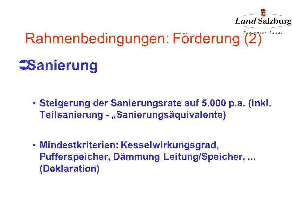 Rahmenbedingungen: Förderung (2) Sanierung Steigerung der Sanierungsrate auf 5.000 p.a. (inkl. Teilsanierung - Sanierungsäquivalente) Mindestkriterien