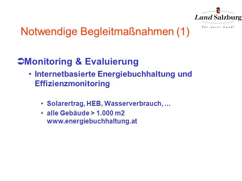 Notwendige Begleitmaßnahmen (1) Monitoring & Evaluierung Internetbasierte Energiebuchhaltung und Effizienzmonitoring Solarertrag, HEB, Wasserverbrauch