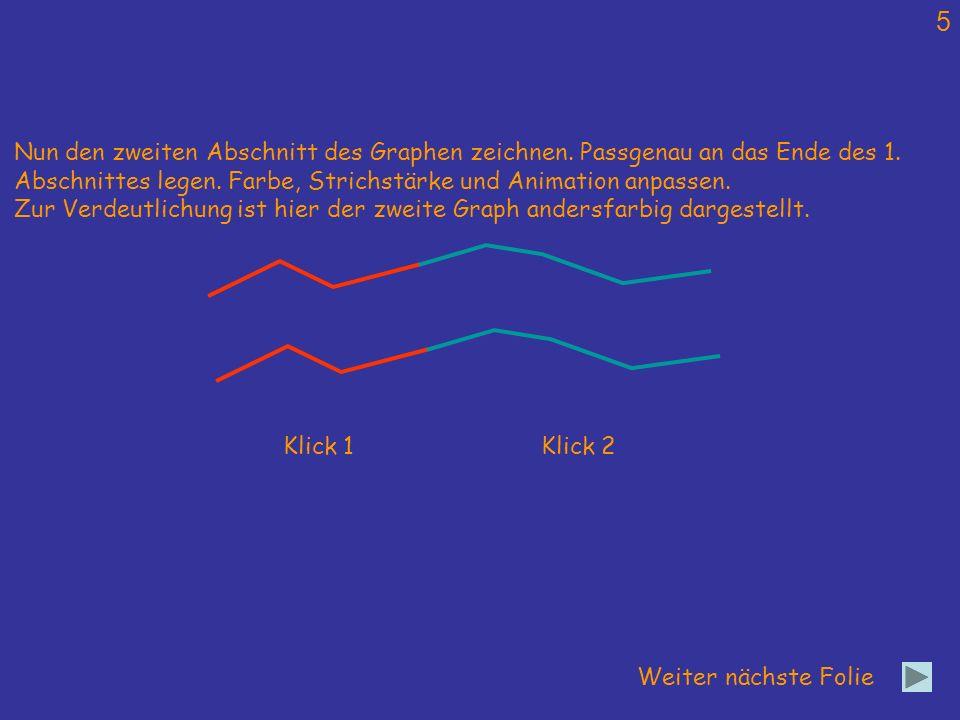 5 Nun den zweiten Abschnitt des Graphen zeichnen. Passgenau an das Ende des 1. Abschnittes legen. Farbe, Strichstärke und Animation anpassen. Zur Verd