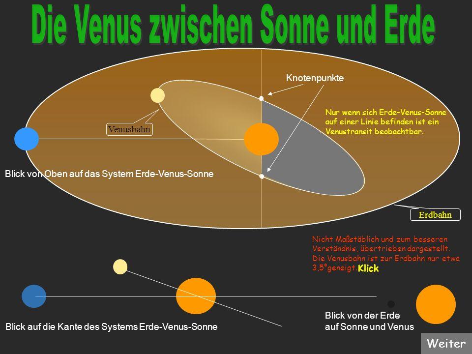 Blick auf die Kante des Systems Erde-Venus-Sonne Blick von der Erde auf Sonne und Venus Blick von Oben auf das System Erde-Venus-Sonne Knotenpunkte Ni