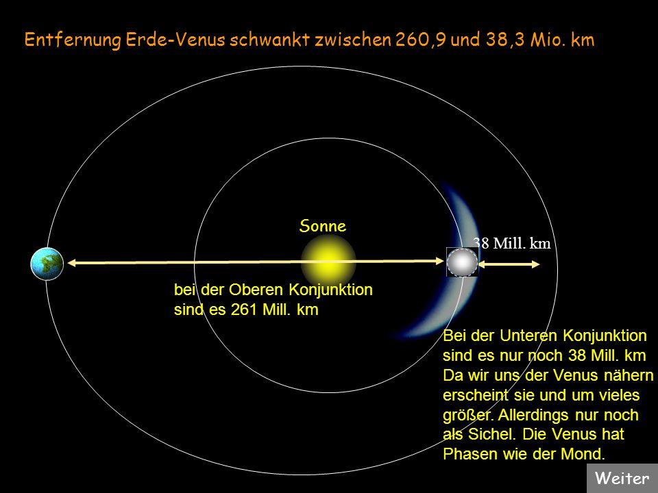 38 Mill. km Entfernung Erde-Venus schwankt zwischen 260,9 und 38,3 Mio. km bei der Oberen Konjunktion sind es 261 Mill. km Bei der Unteren Konjunktion