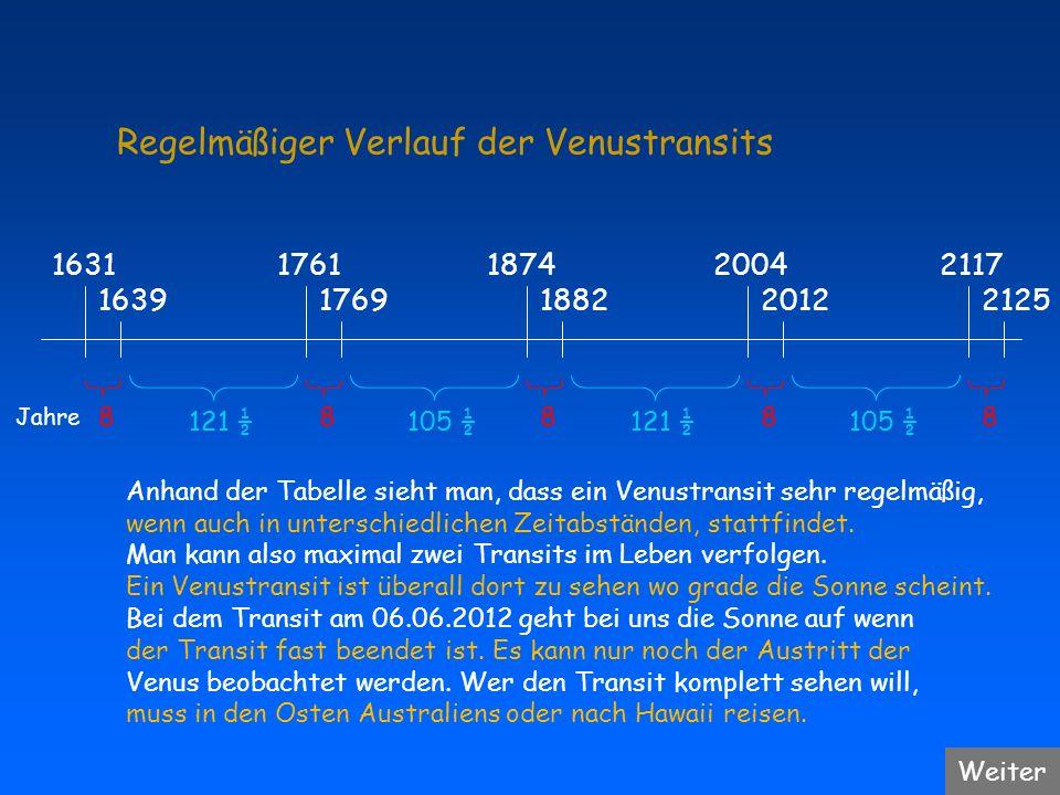 Regelmäßiger Verlauf der Venustransits 1631 1639 1761 1769 1874 1882 2004 2012 2117 2125 88888 121 ½ 105 ½ Jahre Anhand der Tabelle sieht man, dass ei