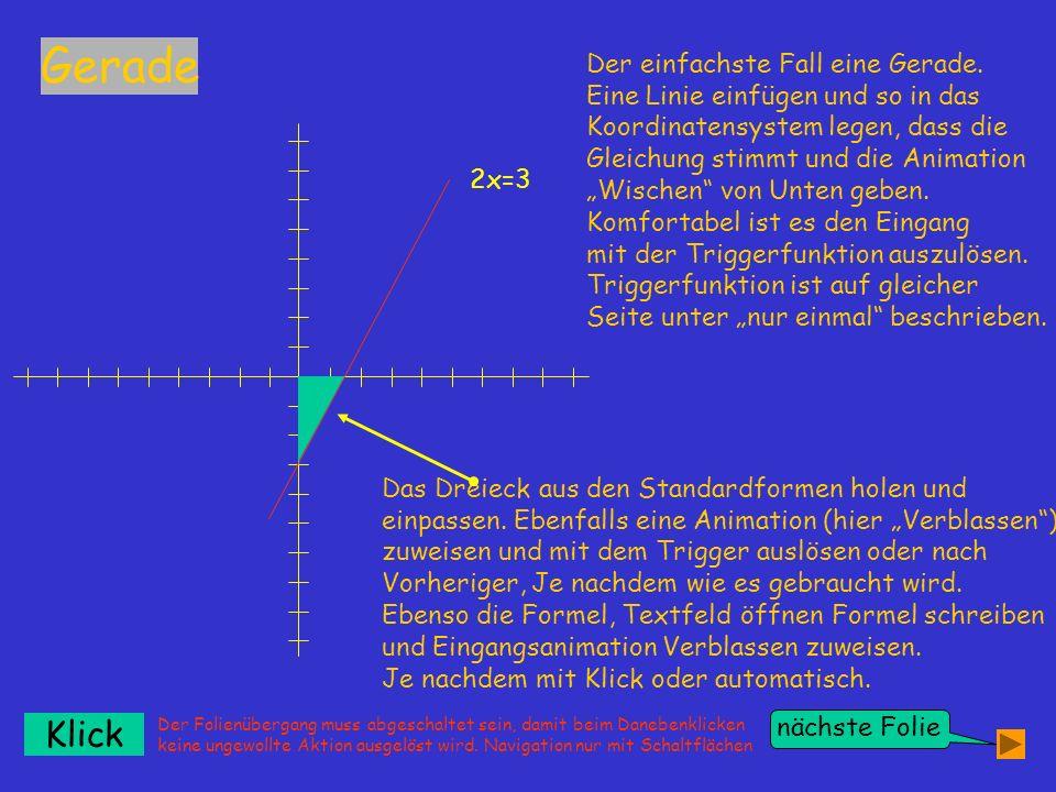 2x=3 Klick nächste Folie Der einfachste Fall eine Gerade. Eine Linie einfügen und so in das Koordinatensystem legen, dass die Gleichung stimmt und die